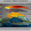 Climate Impacts Science